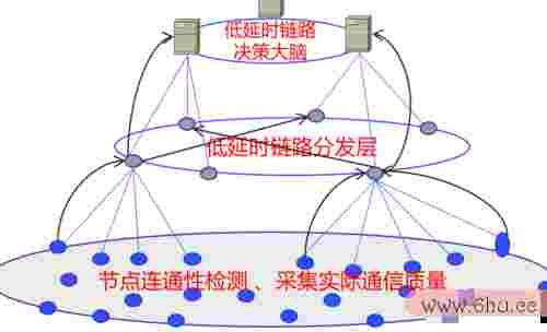 衔接AI与用户,京东云推出视音频通讯技能计划