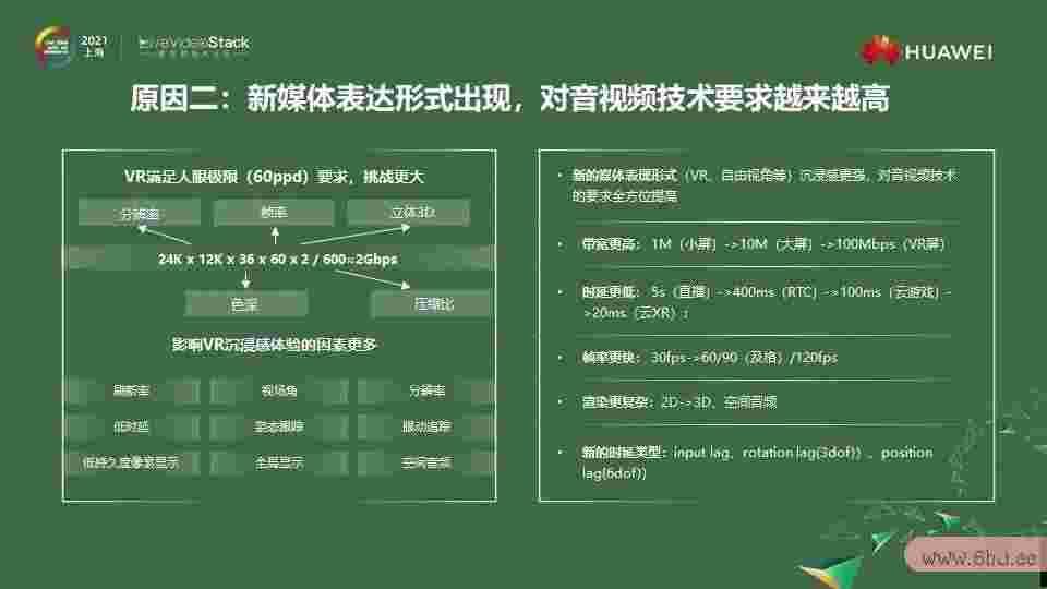 解密华为云原生媒体网络怎么确保实时音视频服务质量