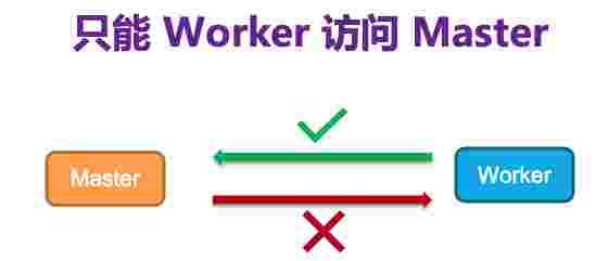 SuperEdge 易学易用系列-SuperEdge 简介