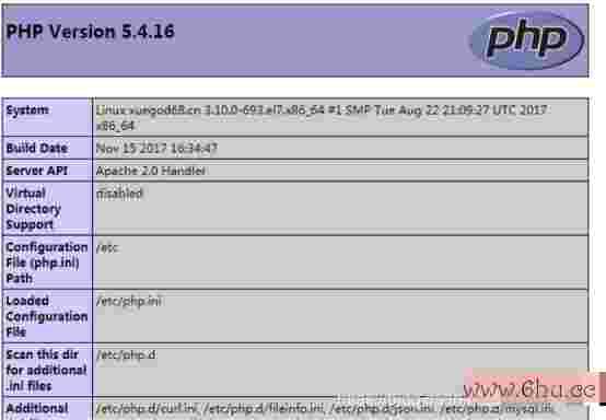 云核算架构师-带你设备MySQL数据库并去除安全隐患