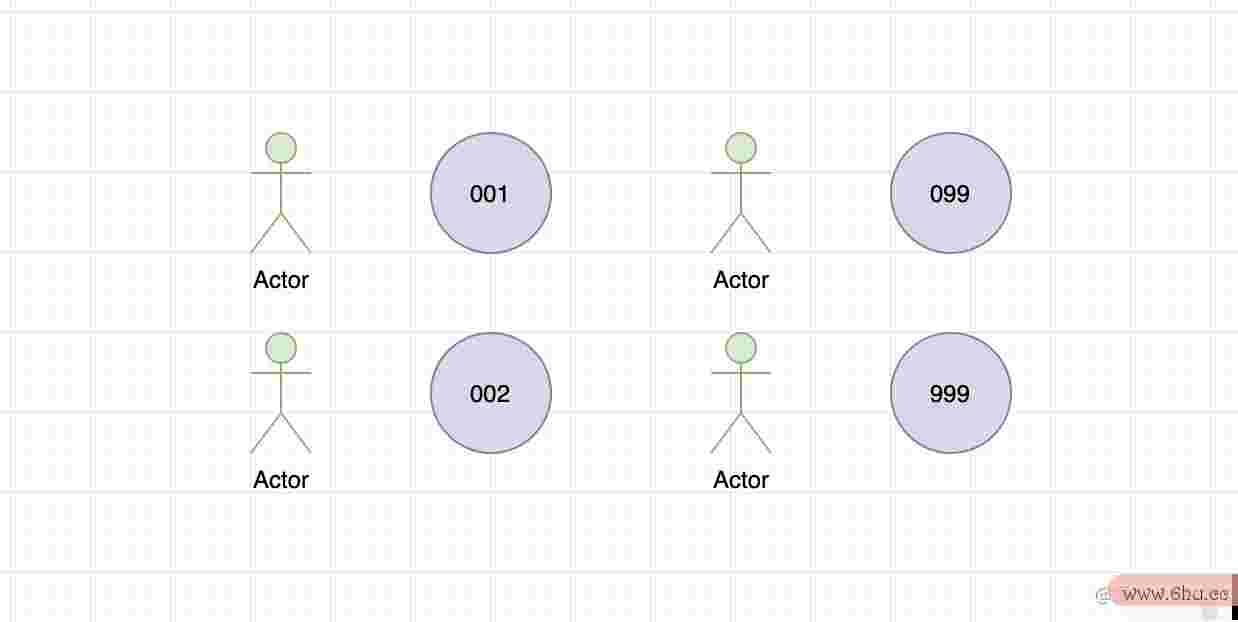 资深开发居然不清楚int(1)和int(10)的区别